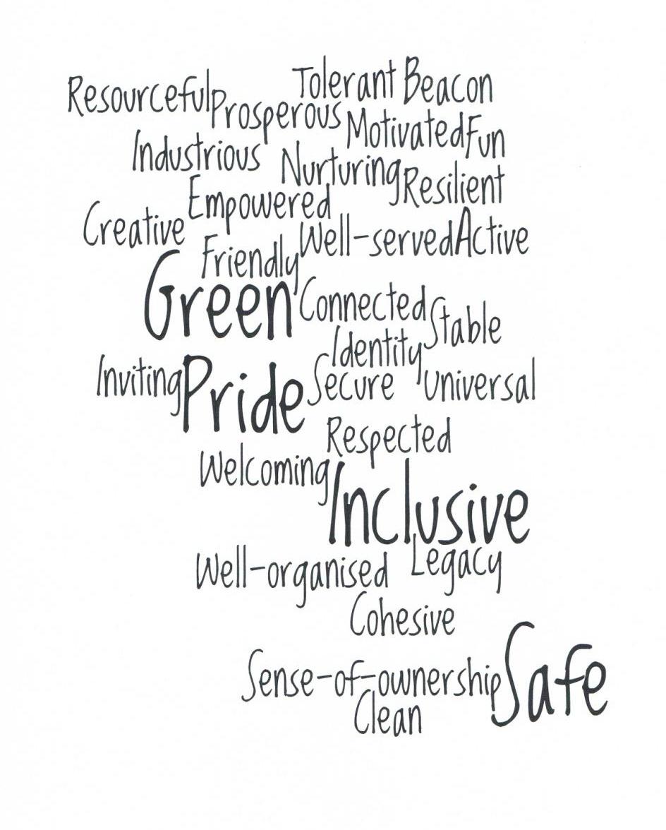 Vision Word Art